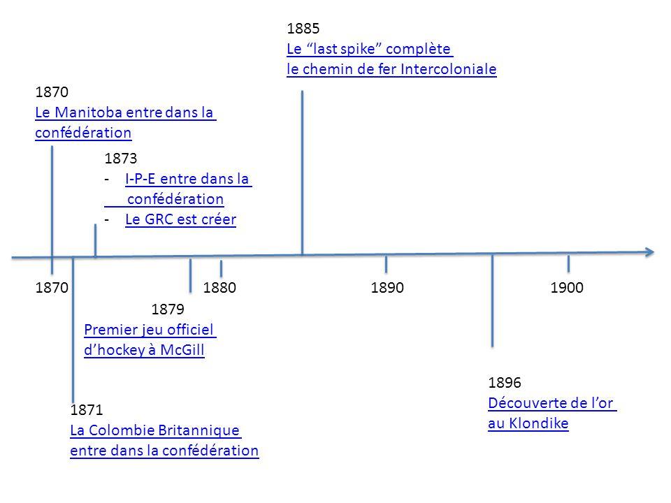 187018801890 1900 1885 Le last spike complète le chemin de fer Intercoloniale 1871 La Colombie Britannique entre dans la confédération 1870 Le Manitob