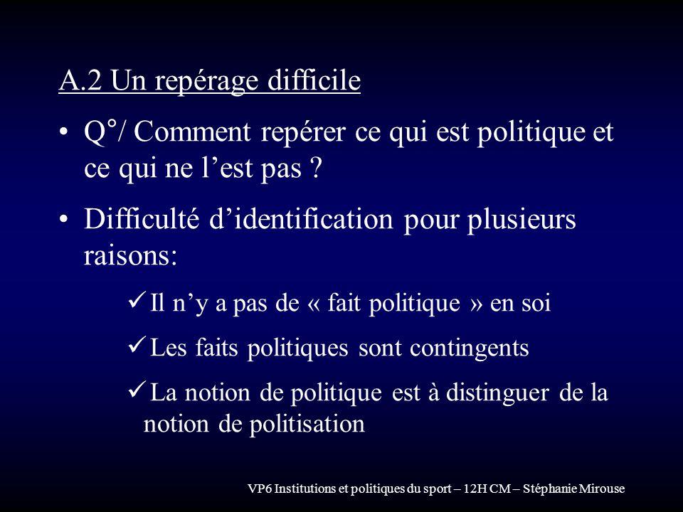 VP6 Institutions et politiques du sport – 12H CM – Stéphanie Mirouse A.2 Un repérage difficile Q°/ Comment repérer ce qui est politique et ce qui ne l