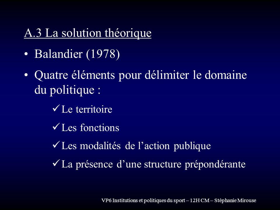 VP6 Institutions et politiques du sport – 12H CM – Stéphanie Mirouse A.3 La solution théorique Balandier (1978) Quatre éléments pour délimiter le doma