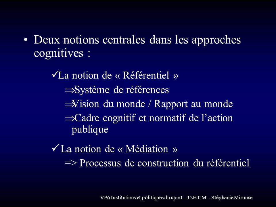 VP6 Institutions et politiques du sport – 12H CM – Stéphanie Mirouse Deux notions centrales dans les approches cognitives : La notion de « Référentiel