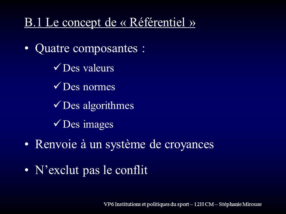 VP6 Institutions et politiques du sport – 12H CM – Stéphanie Mirouse B.1 Le concept de « Référentiel » Quatre composantes : Des valeurs Des normes Des