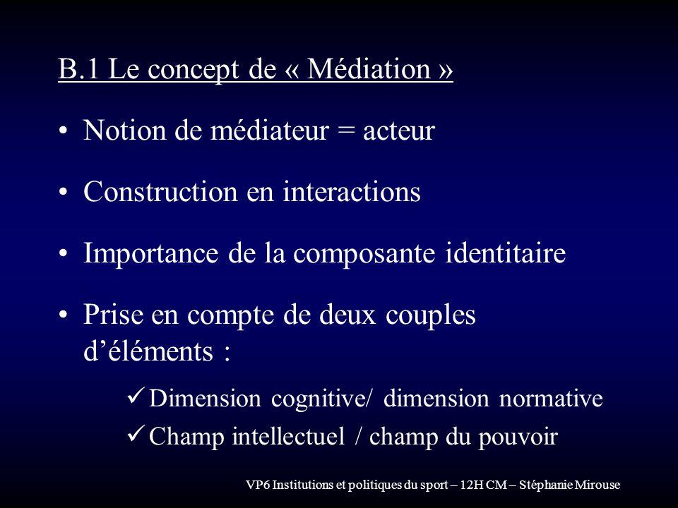 VP6 Institutions et politiques du sport – 12H CM – Stéphanie Mirouse B.1 Le concept de « Médiation » Notion de médiateur = acteur Construction en inte
