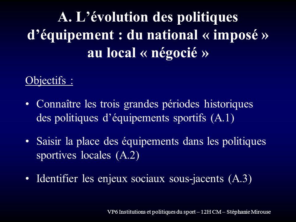 VP6 Institutions et politiques du sport – 12H CM – Stéphanie Mirouse A. Lévolution des politiques déquipement : du national « imposé » au local « négo
