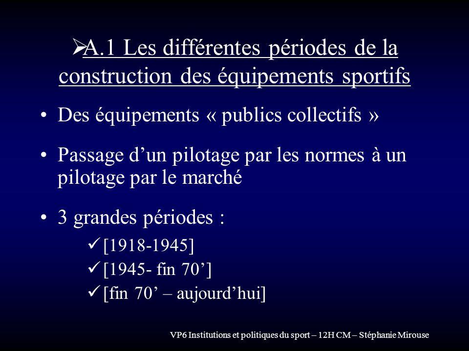 VP6 Institutions et politiques du sport – 12H CM – Stéphanie Mirouse A.1 Les différentes périodes de la construction des équipements sportifs Des équi