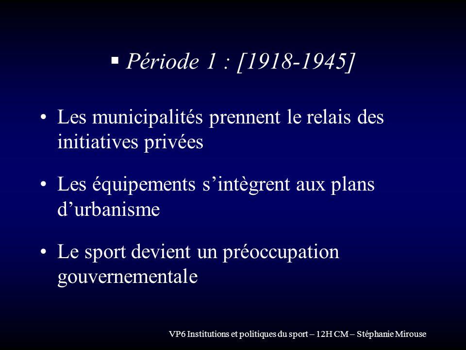 VP6 Institutions et politiques du sport – 12H CM – Stéphanie Mirouse Période 1 : [1918-1945] Les municipalités prennent le relais des initiatives priv