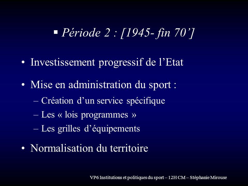 VP6 Institutions et politiques du sport – 12H CM – Stéphanie Mirouse Période 2 : [1945- fin 70] Investissement progressif de lEtat Mise en administrat