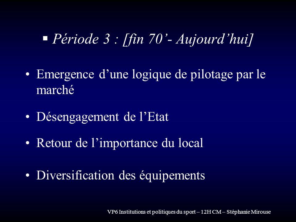 VP6 Institutions et politiques du sport – 12H CM – Stéphanie Mirouse Période 3 : [fin 70- Aujourdhui] Emergence dune logique de pilotage par le marché