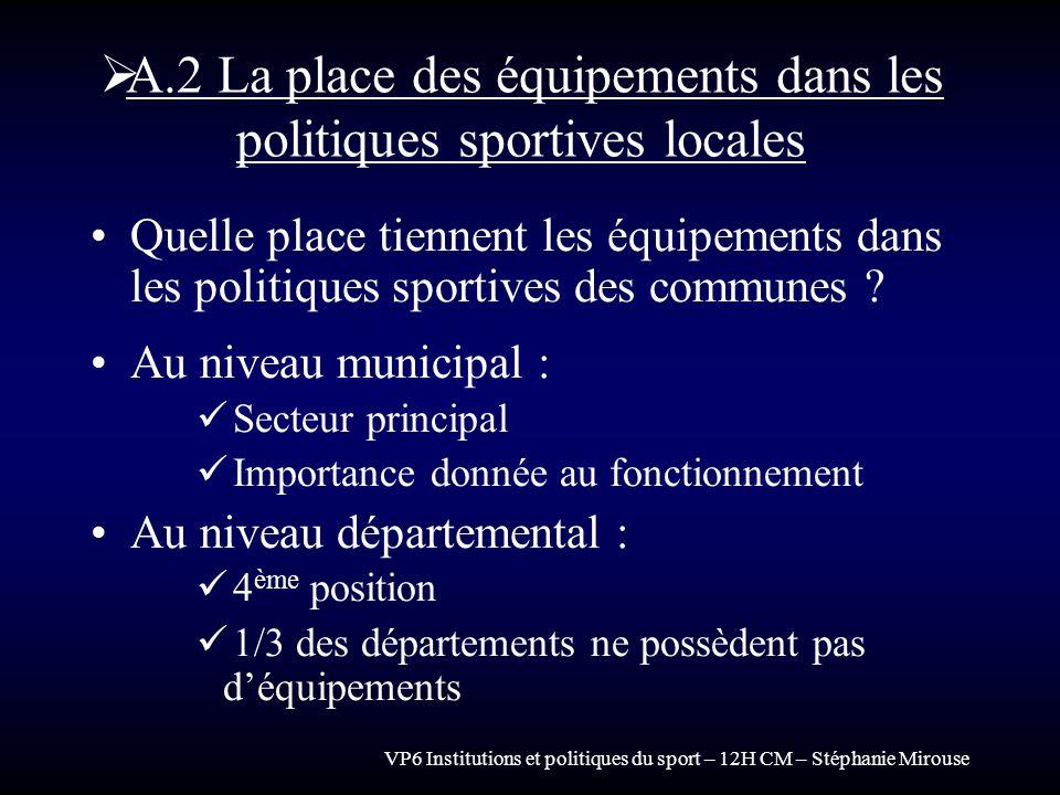 VP6 Institutions et politiques du sport – 12H CM – Stéphanie Mirouse A.2 La place des équipements dans les politiques sportives locales Quelle place t