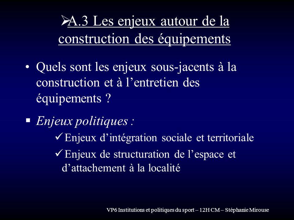 VP6 Institutions et politiques du sport – 12H CM – Stéphanie Mirouse A.3 Les enjeux autour de la construction des équipements Quels sont les enjeux so