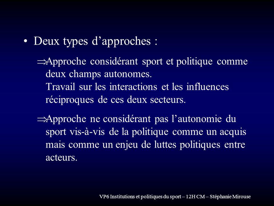 VP6 Institutions et politiques du sport – 12H CM – Stéphanie Mirouse Deux types dapproches : Approche considérant sport et politique comme deux champs