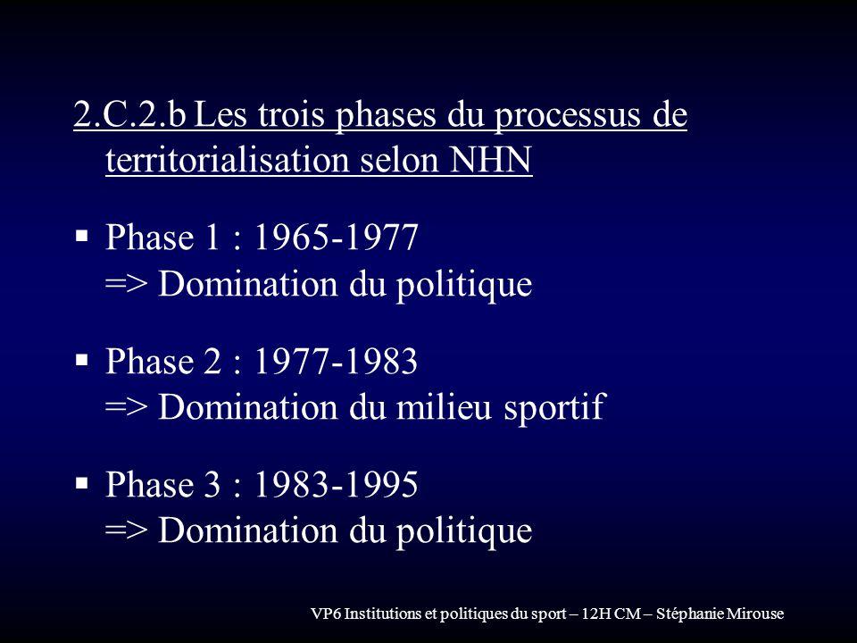 VP6 Institutions et politiques du sport – 12H CM – Stéphanie Mirouse 2.C.2.b Les trois phases du processus de territorialisation selon NHN Phase 1 : 1