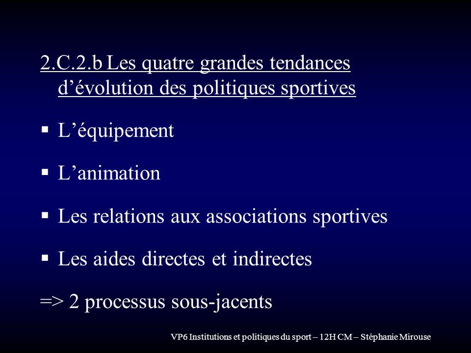 VP6 Institutions et politiques du sport – 12H CM – Stéphanie Mirouse 2.C.2.b Les quatre grandes tendances dévolution des politiques sportives Léquipem