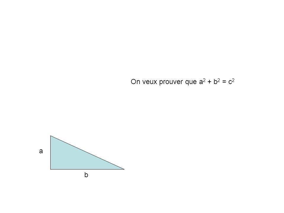 a b On veux prouver que a 2 + b 2 = c 2