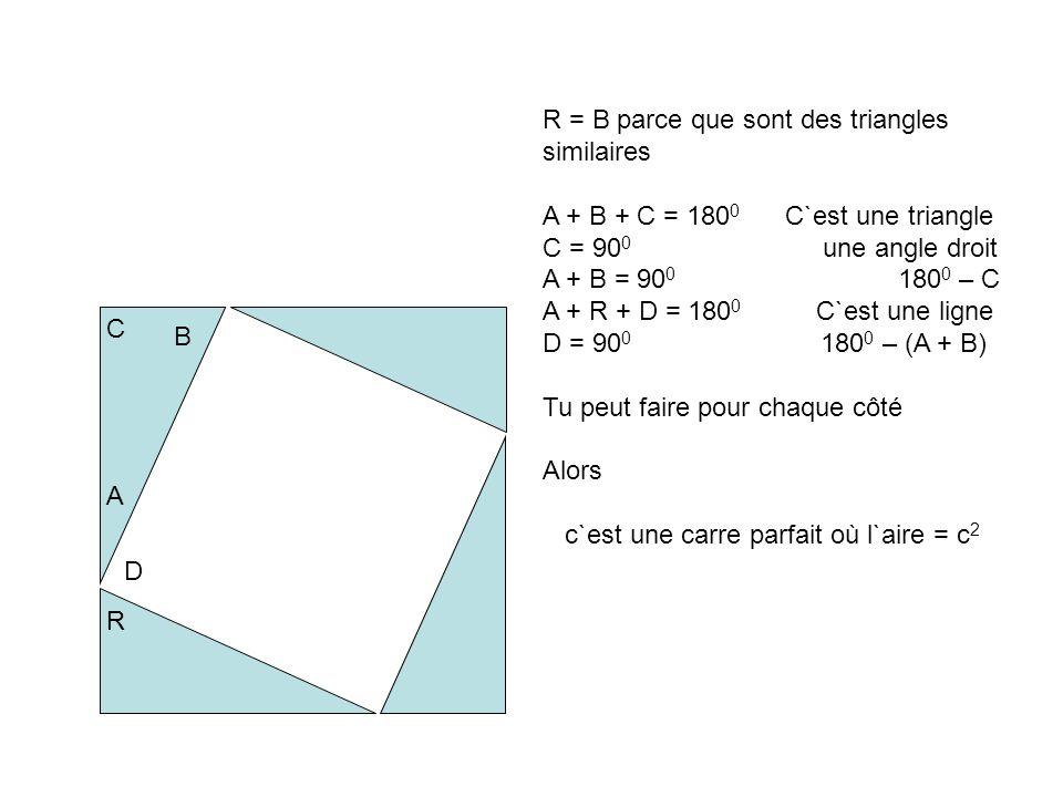 A B R R = B parce que sont des triangles similaires A + B + C = 180 0 C`est une triangle C = 90 0 une angle droit A + B = 90 0 180 0 – C A + R + D = 1