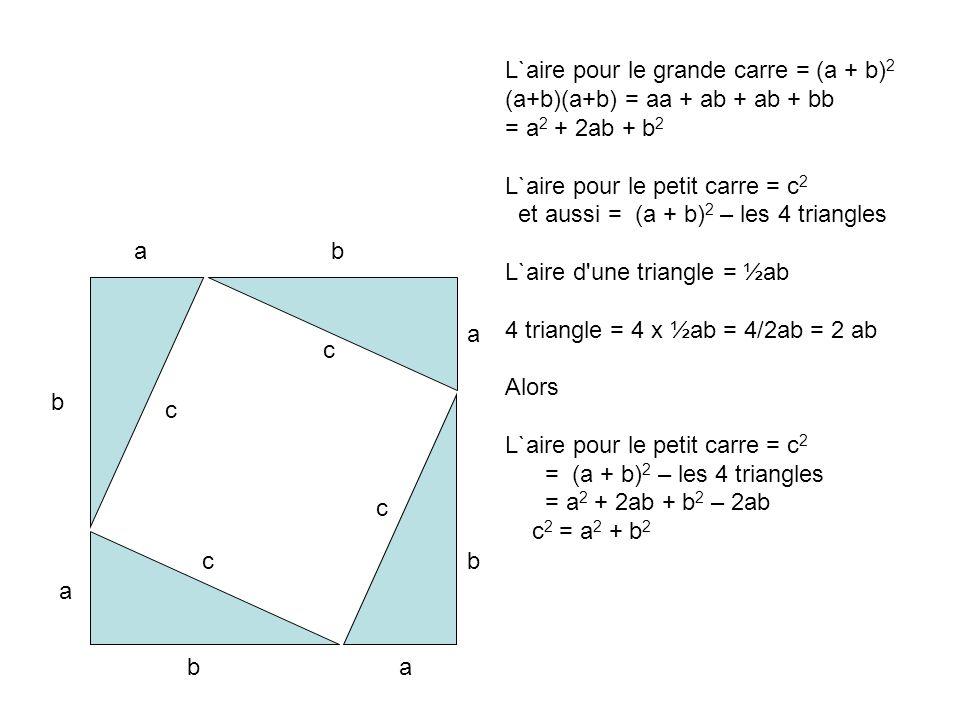 L`aire pour le grande carre = (a + b) 2 (a+b)(a+b) = aa + ab + ab + bb = a 2 + 2ab + b 2 L`aire pour le petit carre = c 2 et aussi = (a + b) 2 – les 4 triangles L`aire d une triangle = ½ab 4 triangle = 4 x ½ab = 4/2ab = 2 ab Alors L`aire pour le petit carre = c 2 = (a + b) 2 – les 4 triangles = a 2 + 2ab + b 2 – 2ab c 2 = a 2 + b 2 ab c a a a b b b c c c