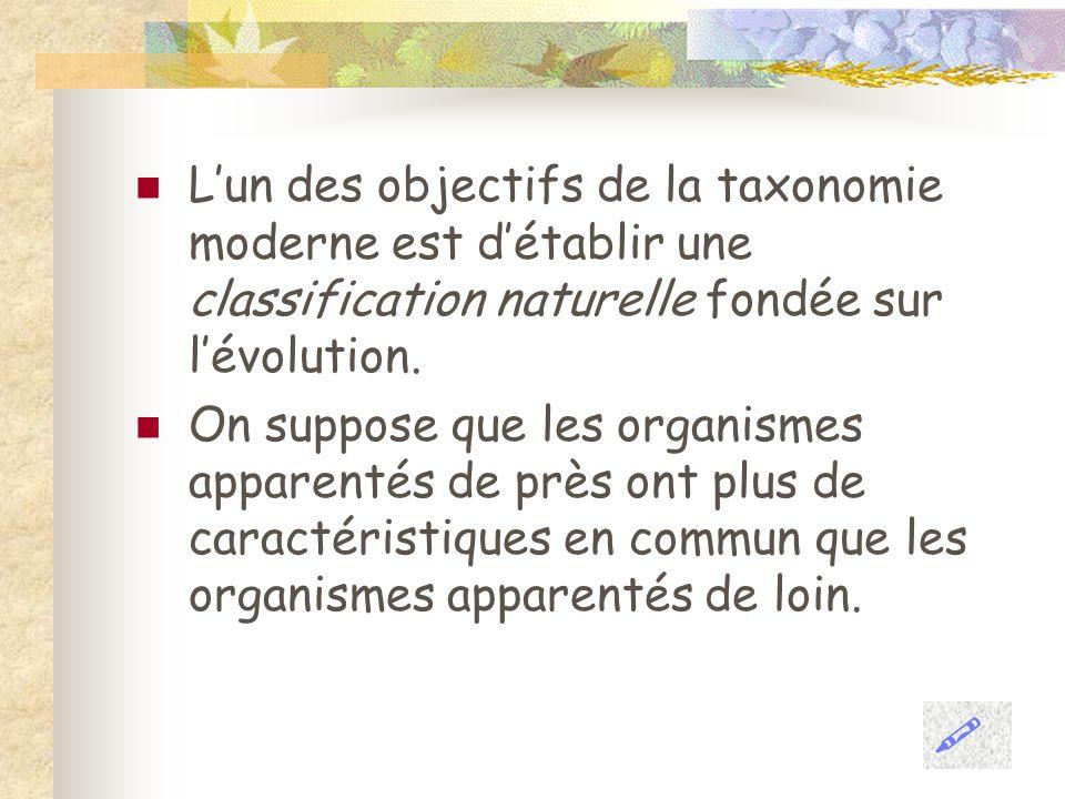 Lun des objectifs de la taxonomie moderne est détablir une classification naturelle fondée sur lévolution. On suppose que les organismes apparentés de