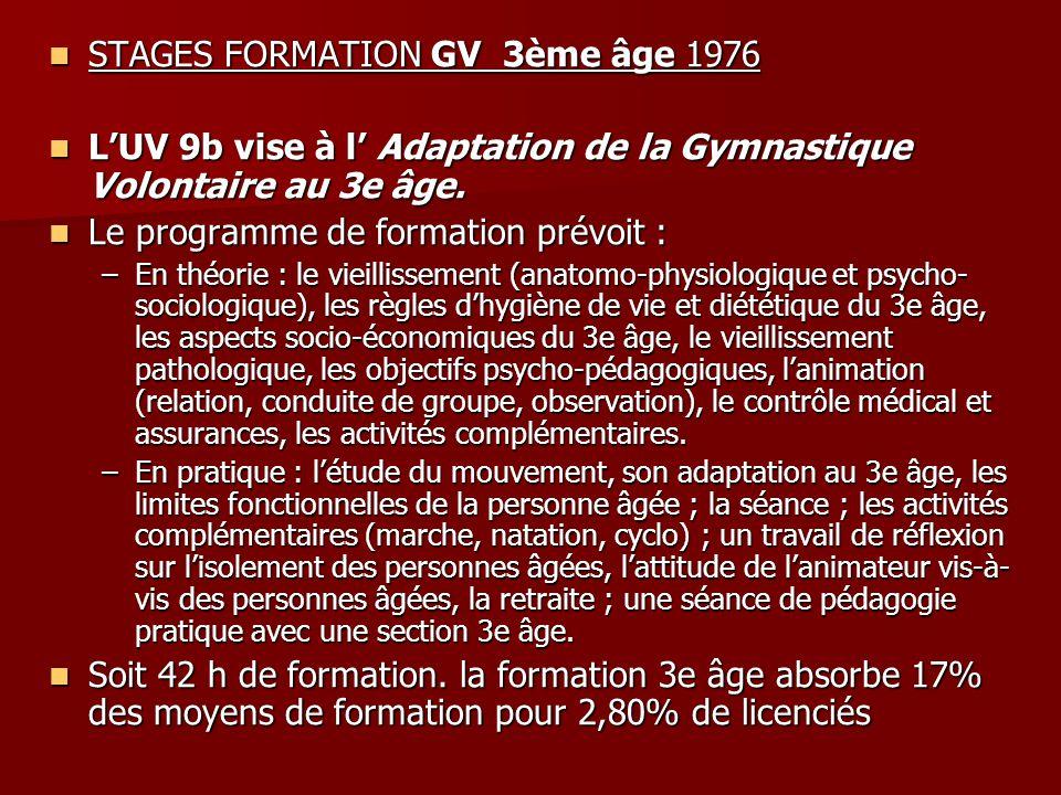 STAGES FORMATION GV 3ème âge 1976 STAGES FORMATION GV 3ème âge 1976 LUV 9b vise à l Adaptation de la Gymnastique Volontaire au 3e âge. LUV 9b vise à l