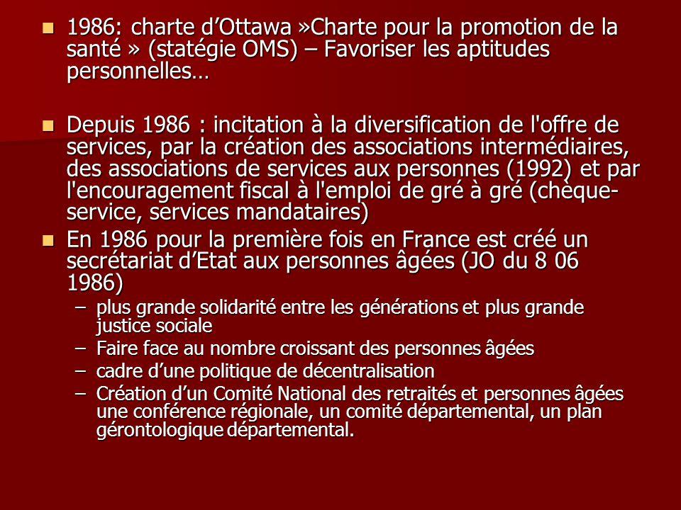 1986: charte dOttawa »Charte pour la promotion de la santé » (statégie OMS) – Favoriser les aptitudes personnelles… 1986: charte dOttawa »Charte pour