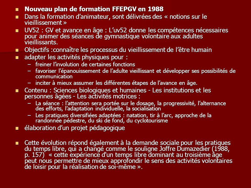 Nouveau plan de formation FFEPGV en 1988 Nouveau plan de formation FFEPGV en 1988 Dans la formation danimateur, sont délivrées des « notions sur le vi
