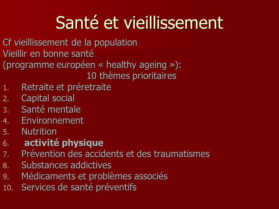 Santé et vieillissement Cf vieillissement de la population Vieillir en bonne santé (programme européen « healthy ageing »): 10 thèmes prioritaires 1.