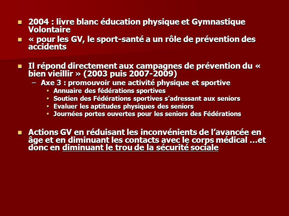 2004 : livre blanc éducation physique et Gymnastique Volontaire 2004 : livre blanc éducation physique et Gymnastique Volontaire « pour les GV, le spor