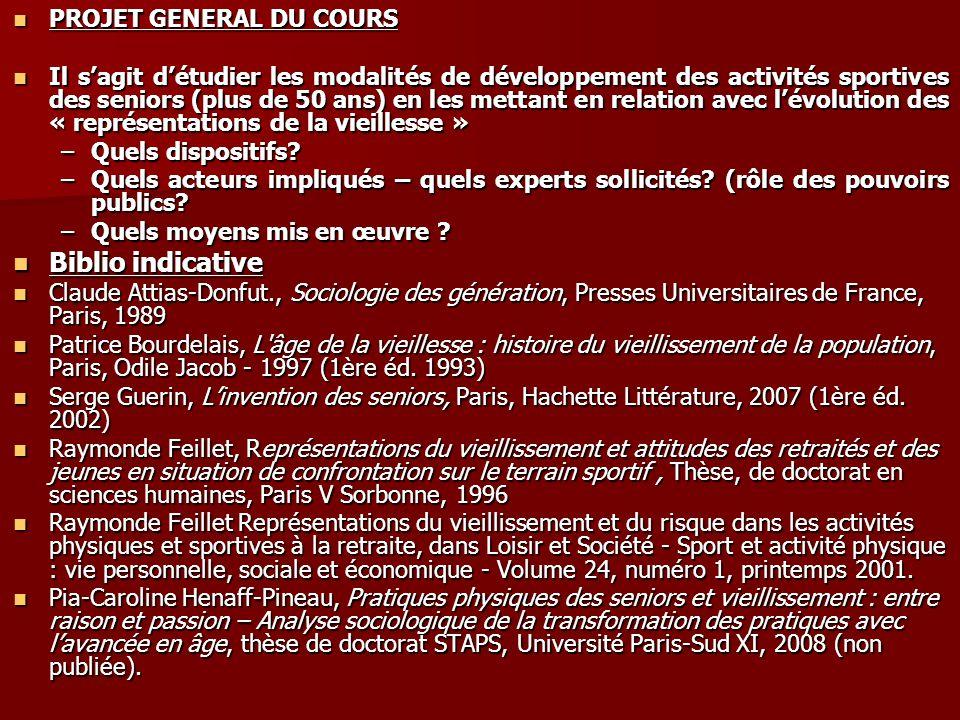 En août 2003 le Conseil national des APS (CNAPS) a organisé à Paris un séminaire sur le thème de « physiologie de leffort et surentraînement ».