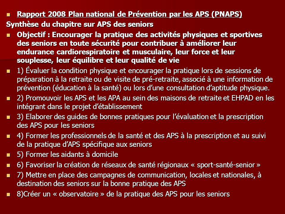 Rapport 2008 Plan national de Prévention par les APS (PNAPS) Rapport 2008 Plan national de Prévention par les APS (PNAPS) Synthèse du chapitre sur APS