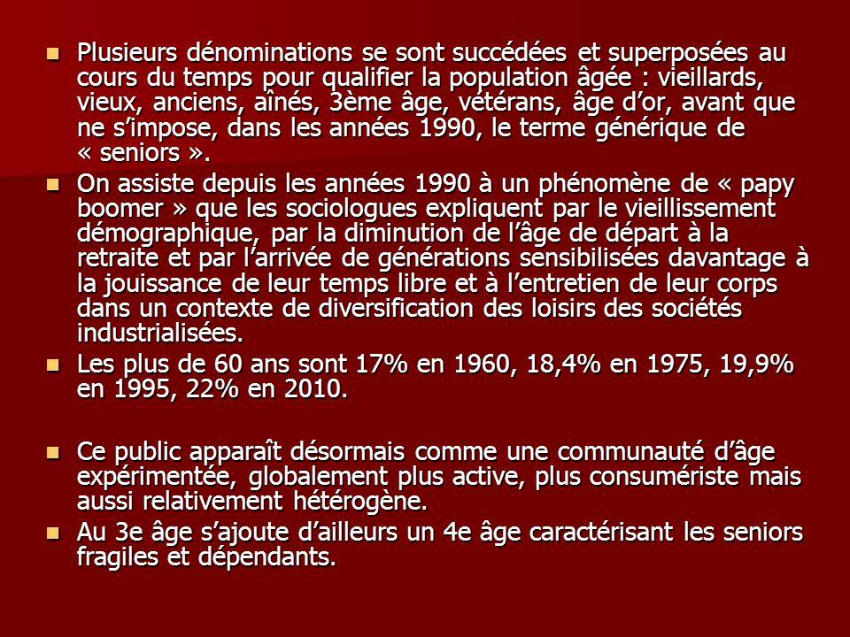 En 1962 : Rapport de la Commission d étude des problèmes de la vieillesse, présidée par Pierre Laroque met en garde contre les effets du vieillissement de la société.