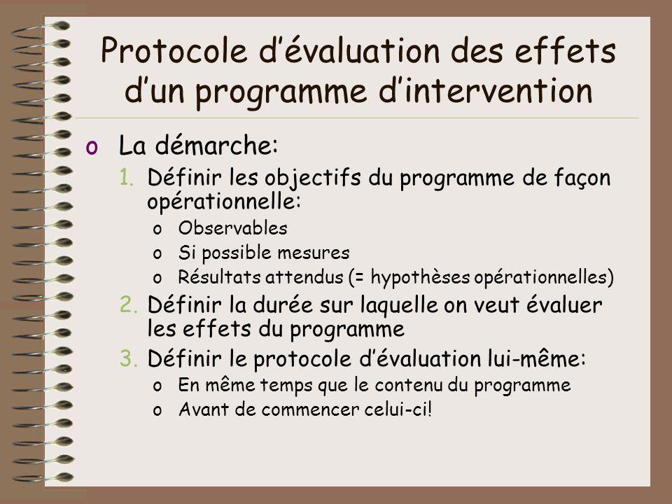 Protocole dévaluation des effets dun programme dintervention oLa démarche: 1.Définir les objectifs du programme de façon opérationnelle: oObservables