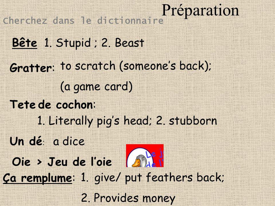 Préparation Bête Ça remplume: Gratter: Tete de cochon: Cherchez dans le dictionnaire Un dé : Oie > Jeu de loie 1. Stupid ; 2. Beast 1.give/ put feathe