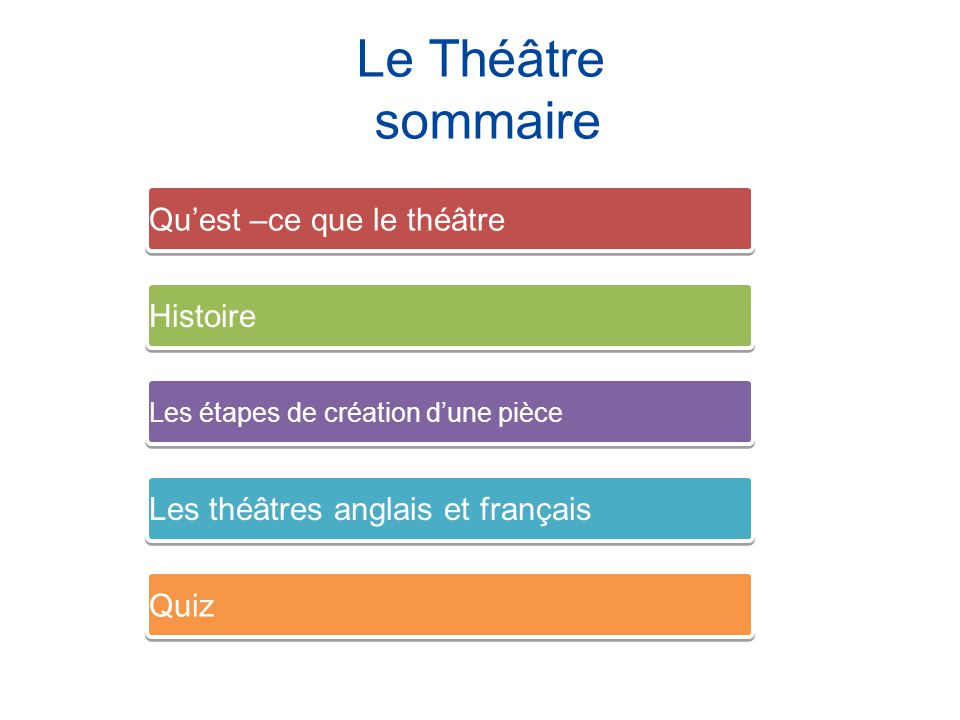 Le Théâtre sommaire Quest –ce que le théâtre Histoire Les étapes de création dune pièce Les théâtres anglais et français Quiz