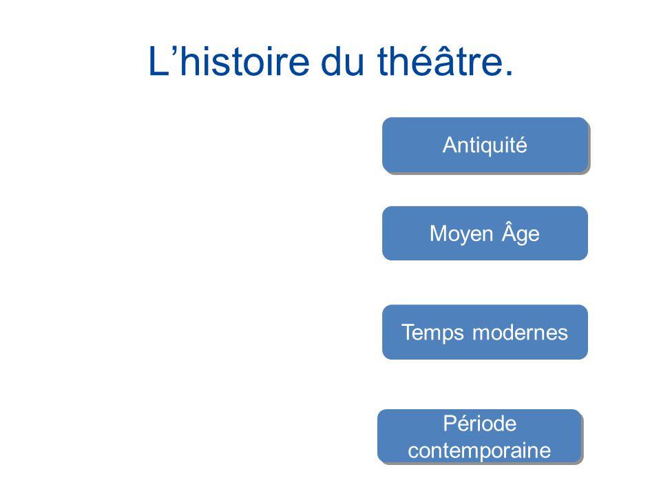 Lhistoire du théâtre. AntiquitéTemps modernes Période contemporaine Moyen Âge
