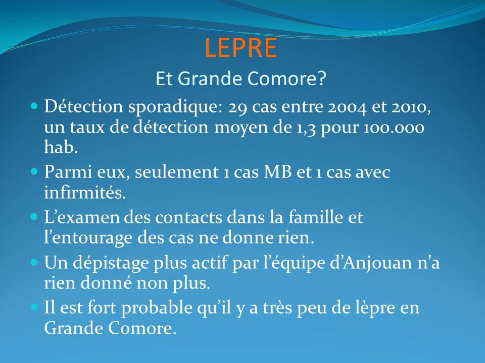 LEPRE Et Grande Comore.