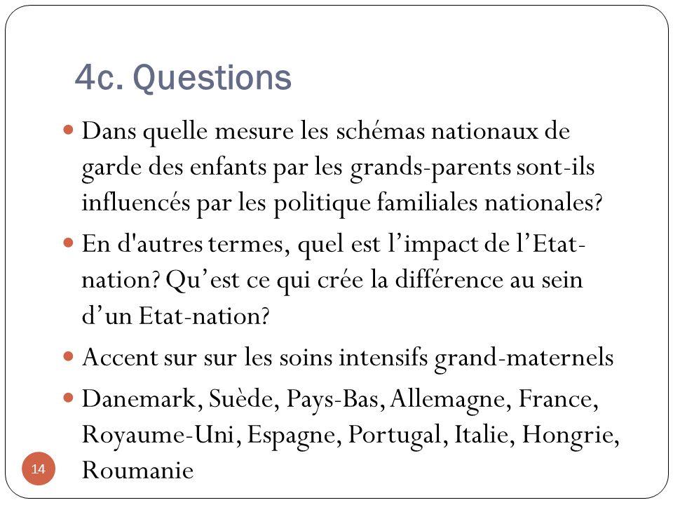 4c. Questions Dans quelle mesure les schémas nationaux de garde des enfants par les grands-parents sont-ils influencés par les politique familiales na