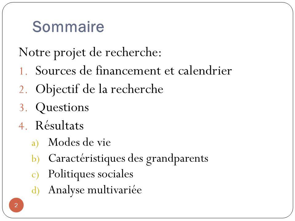 Sommaire Notre projet de recherche: 1.Sources de financement et calendrier 2.