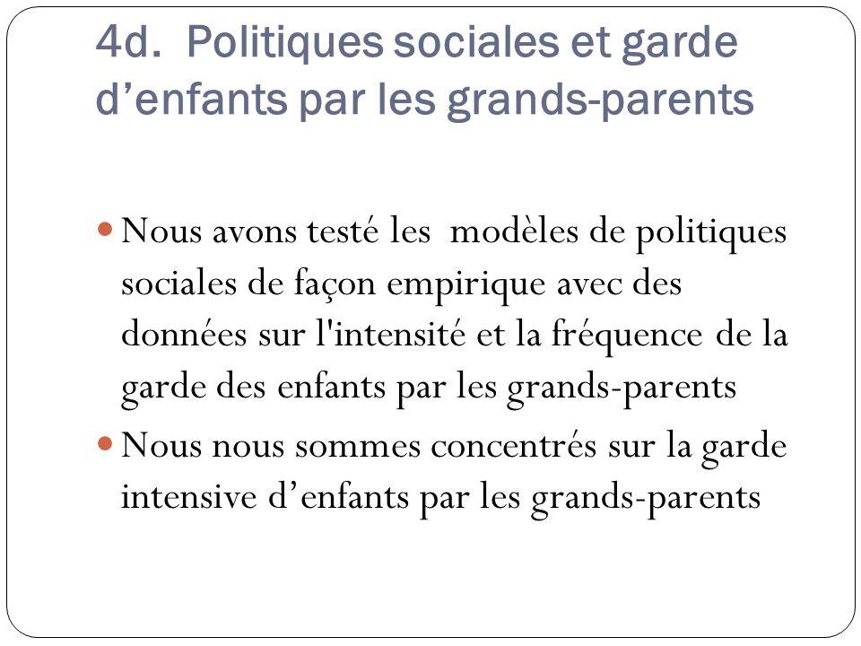 4d. Politiques sociales et garde denfants par les grands-parents Nous avons testé les modèles de politiques sociales de façon empirique avec des donné