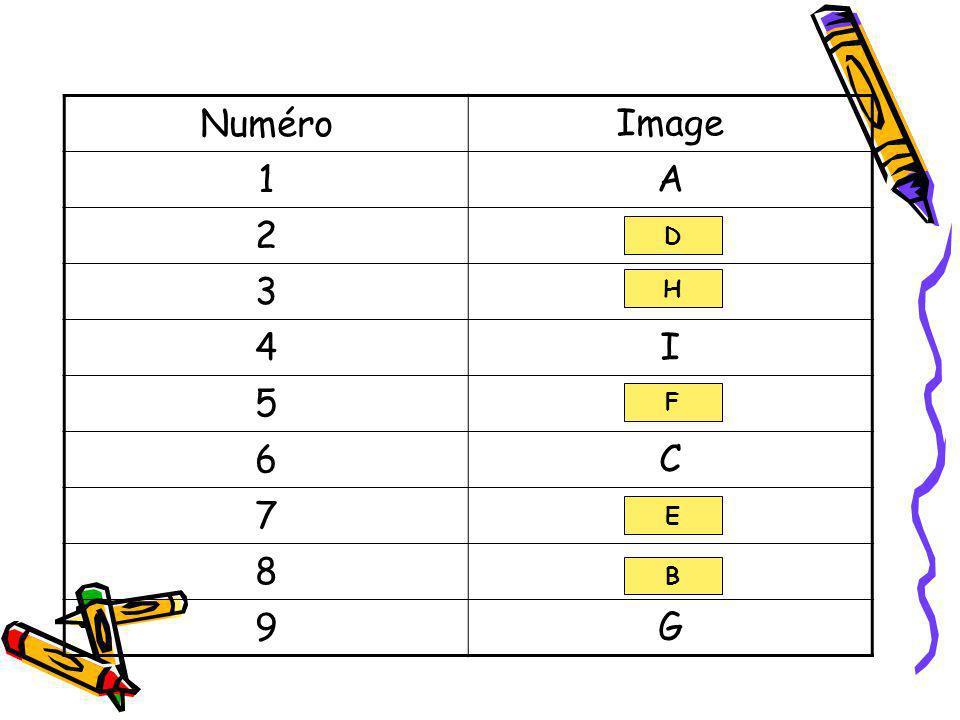 Numéro Image 1 A 2 3 4 I 5 6 C 7 8 9 G D H F E B