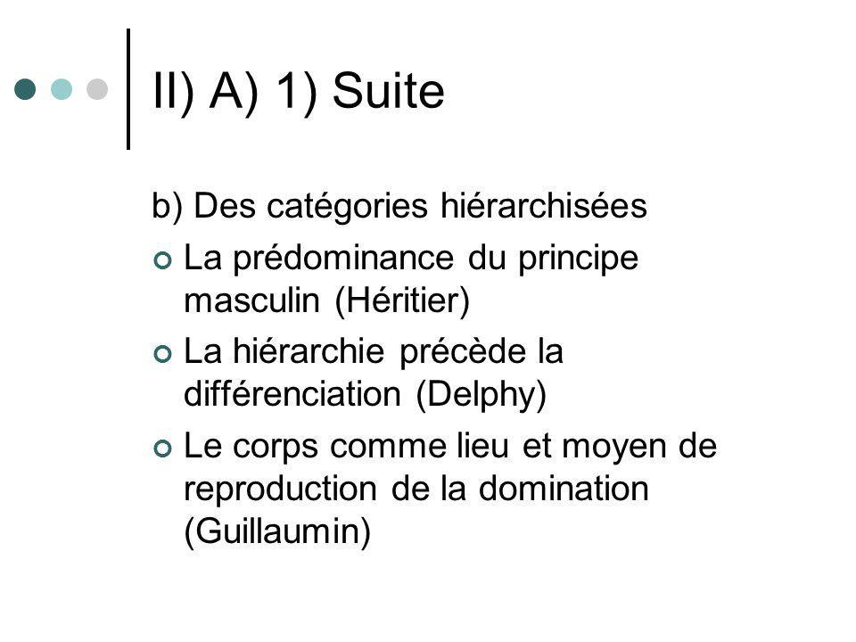 II) A) 1) Suite b) Des catégories hiérarchisées La prédominance du principe masculin (Héritier) La hiérarchie précède la différenciation (Delphy) Le c
