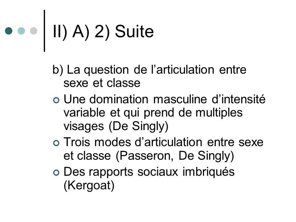II) A) 2) Suite b) La question de larticulation entre sexe et classe Une domination masculine dintensité variable et qui prend de multiples visages (D