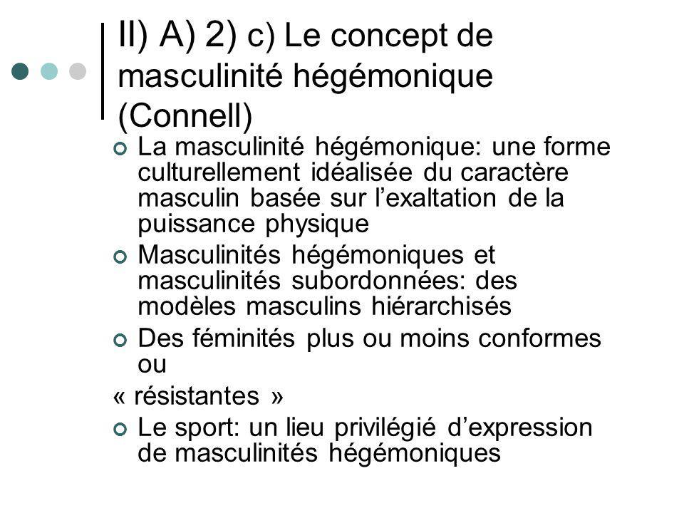 II) A) 2) c) Le concept de masculinité hégémonique (Connell) La masculinité hégémonique: une forme culturellement idéalisée du caractère masculin basé