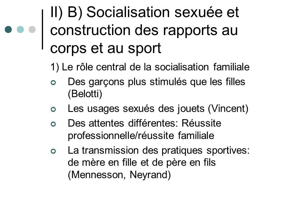 II) B) Socialisation sexuée et construction des rapports au corps et au sport 1) Le rôle central de la socialisation familiale Des garçons plus stimul