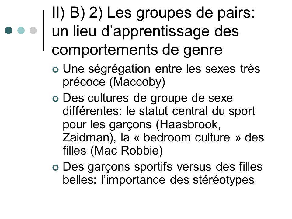 II) B) 2) Les groupes de pairs: un lieu dapprentissage des comportements de genre Une ségrégation entre les sexes très précoce (Maccoby) Des cultures