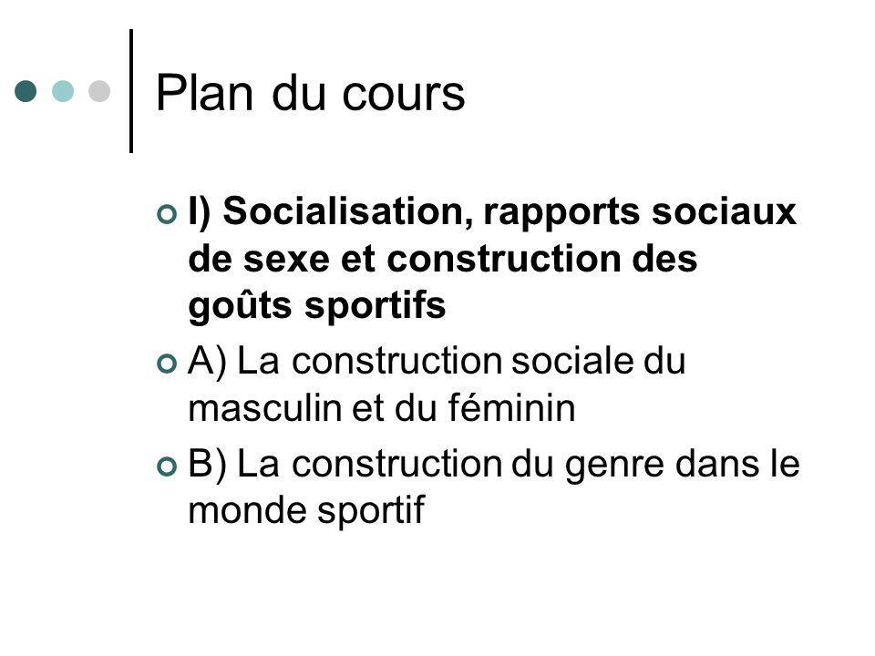 Plan du cours I) Socialisation, rapports sociaux de sexe et construction des goûts sportifs A) La construction sociale du masculin et du féminin B) La
