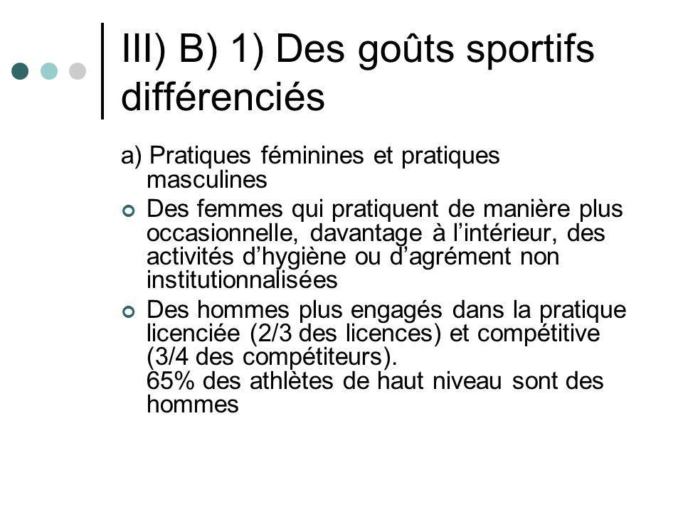 III) B) 1) Des goûts sportifs différenciés a) Pratiques féminines et pratiques masculines Des femmes qui pratiquent de manière plus occasionnelle, dav
