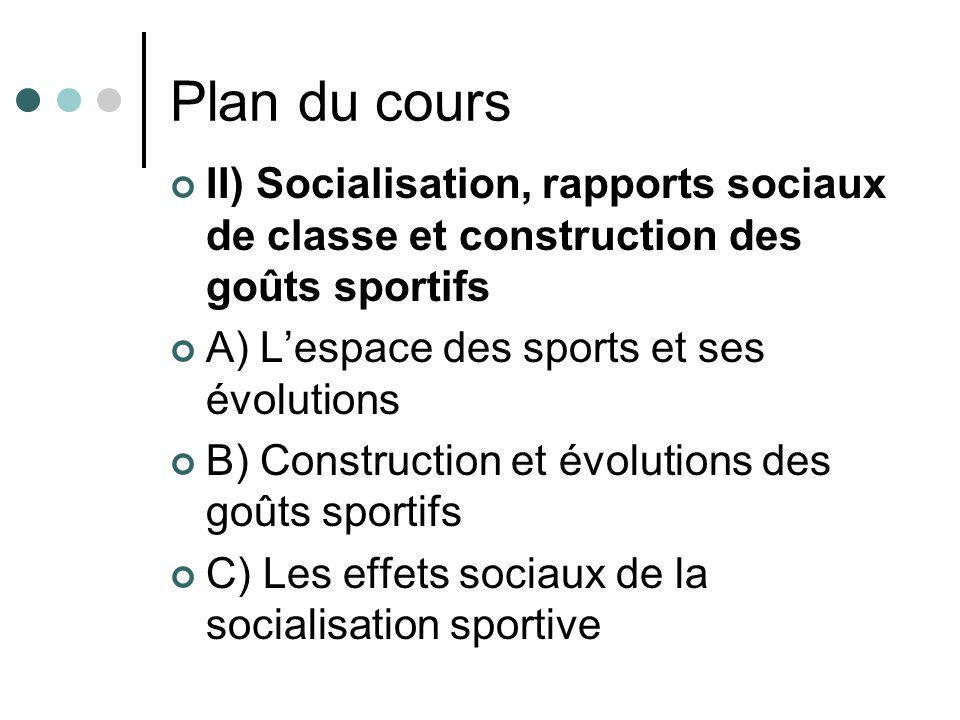 Plan du cours II) Socialisation, rapports sociaux de classe et construction des goûts sportifs A) Lespace des sports et ses évolutions B) Construction