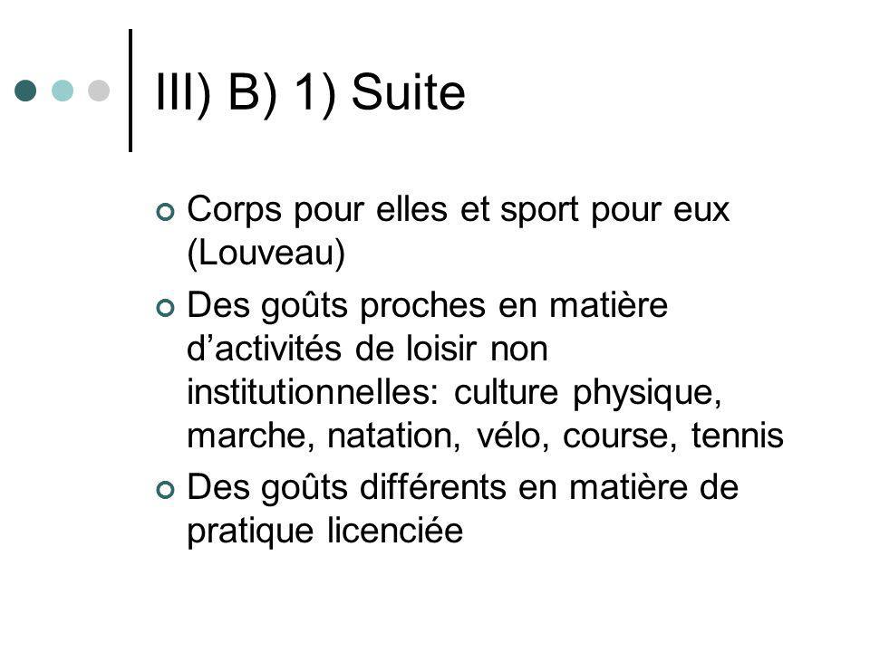 III) B) 1) Suite Corps pour elles et sport pour eux (Louveau) Des goûts proches en matière dactivités de loisir non institutionnelles: culture physiqu