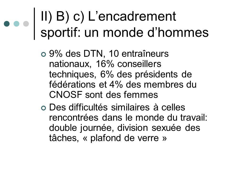 II) B) c) Lencadrement sportif: un monde dhommes 9% des DTN, 10 entraîneurs nationaux, 16% conseillers techniques, 6% des présidents de fédérations et