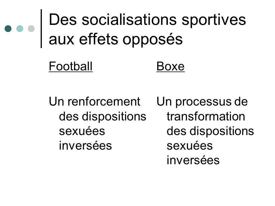 Des socialisations sportives aux effets opposés Football Un renforcement des dispositions sexuées inversées Boxe Un processus de transformation des di