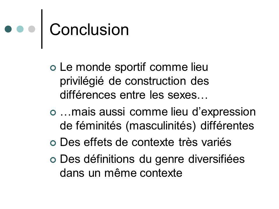 Conclusion Le monde sportif comme lieu privilégié de construction des différences entre les sexes… …mais aussi comme lieu dexpression de féminités (ma