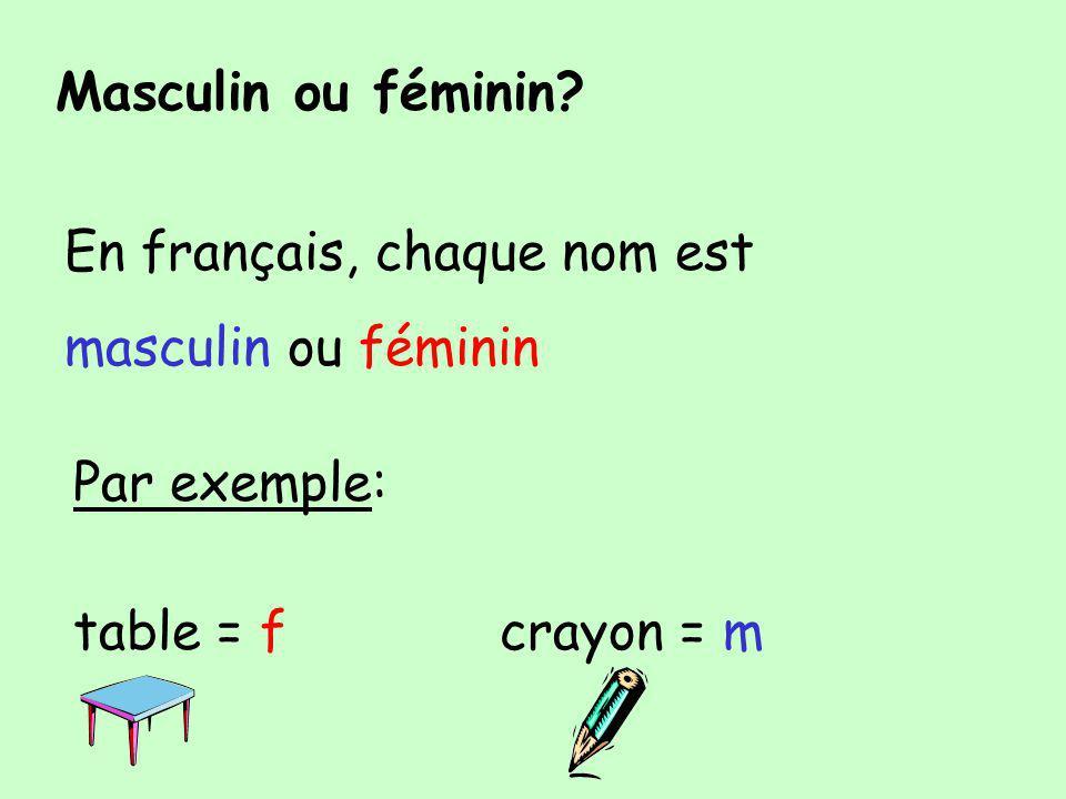 Masculin ou féminin? En français, chaque nom est masculin ou féminin Par exemple: table = fcrayon = m
